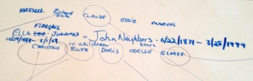 family tree 6